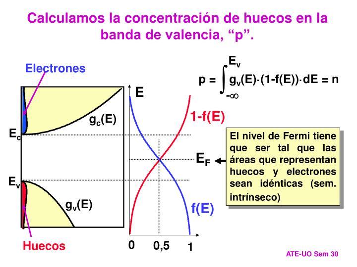 """Calculamos la concentración de huecos en la banda de valencia, """"p""""."""