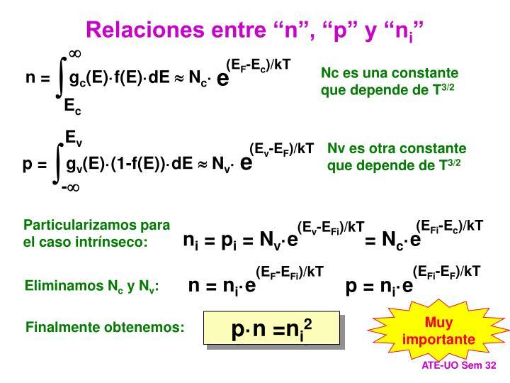 """Relaciones entre """"n"""", """"p"""" y """"n"""