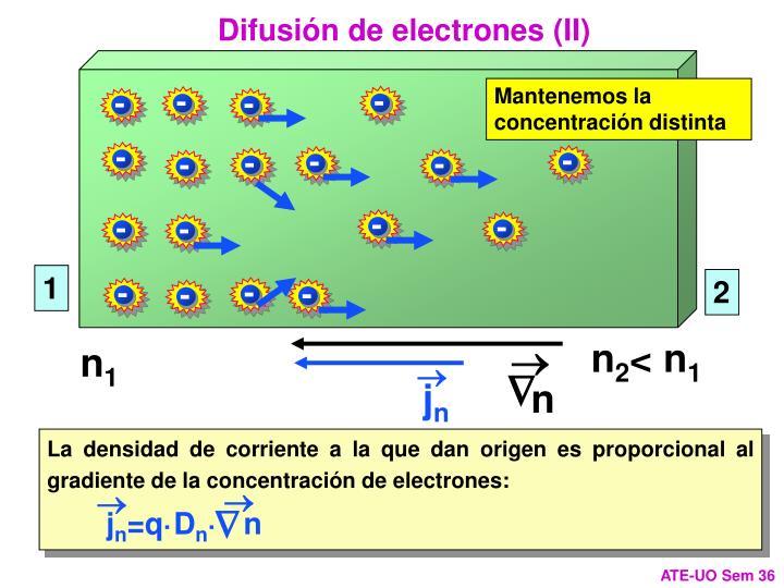Difusión de electrones (II)