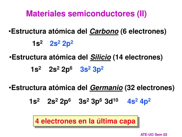 Materiales semiconductores (II)