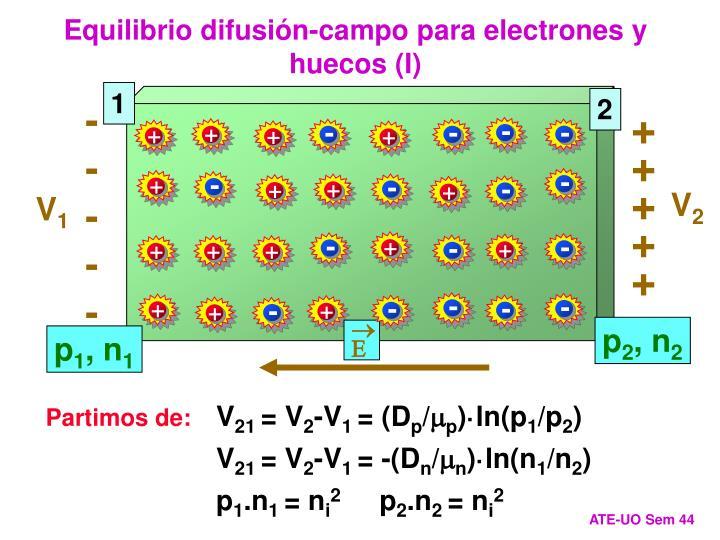Equilibrio difusión-campo para electrones y huecos (I)