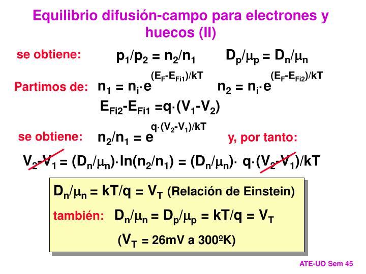 Equilibrio difusión-campo para electrones y huecos (II)