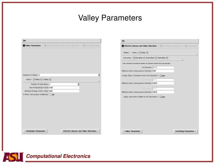 Valley Parameters