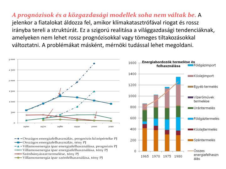 A prognózisok és a közgazdasági modellek soha nem váltak be.