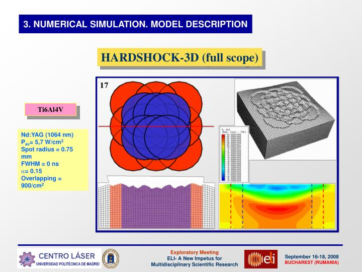 HARDSHOCK-3D (full scope)