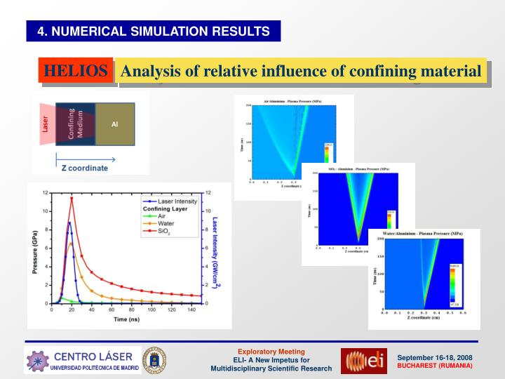 4. NUMERICAL SIMULATION RESULTS
