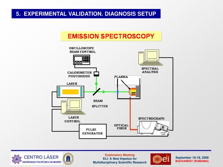 5.  EXPERIMENTAL VALIDATION. DIAGNOSIS SETUP