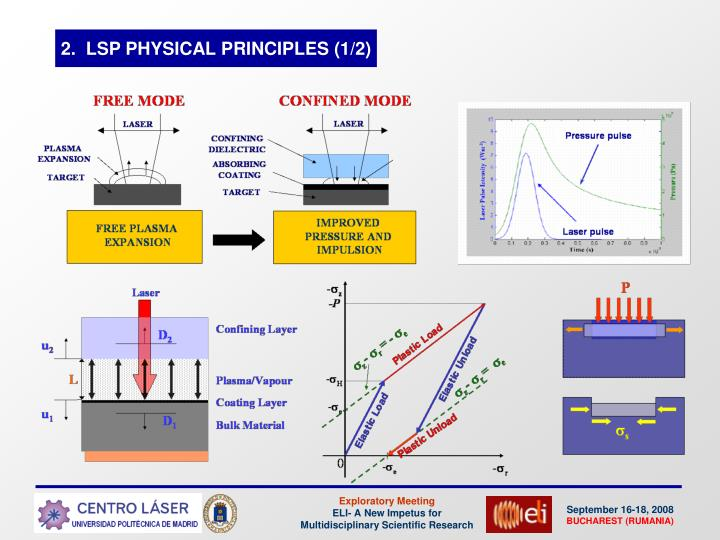 2.  LSP PHYSICAL PRINCIPLES (1/2)