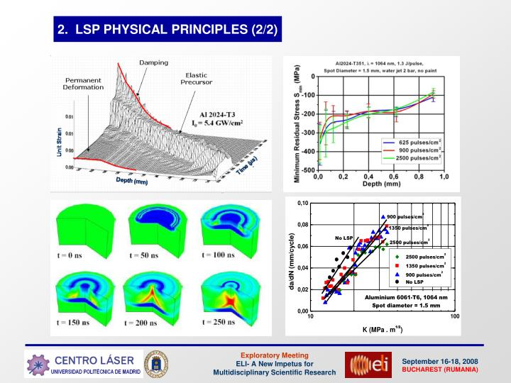 2.  LSP PHYSICAL PRINCIPLES (2/2)