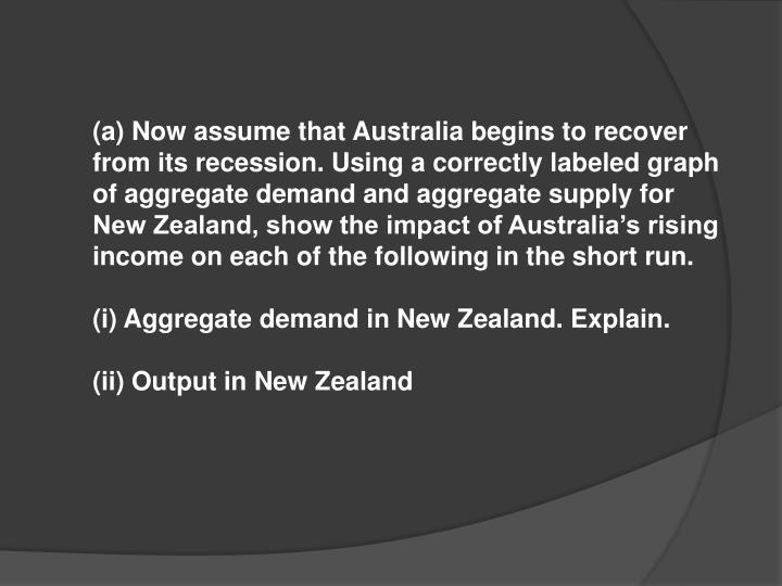 (a) Now assume that Australia begins to recover from its recession. Using a correctly labeled graph of aggregate demand and aggregate supply for New Zealand, show the impact of Australia's rising income on each of the following in the short run.