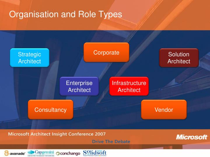 Organisation and Role Types