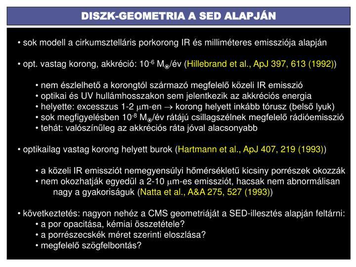 DISZK-GEOMETRIA A SED ALAPJÁN