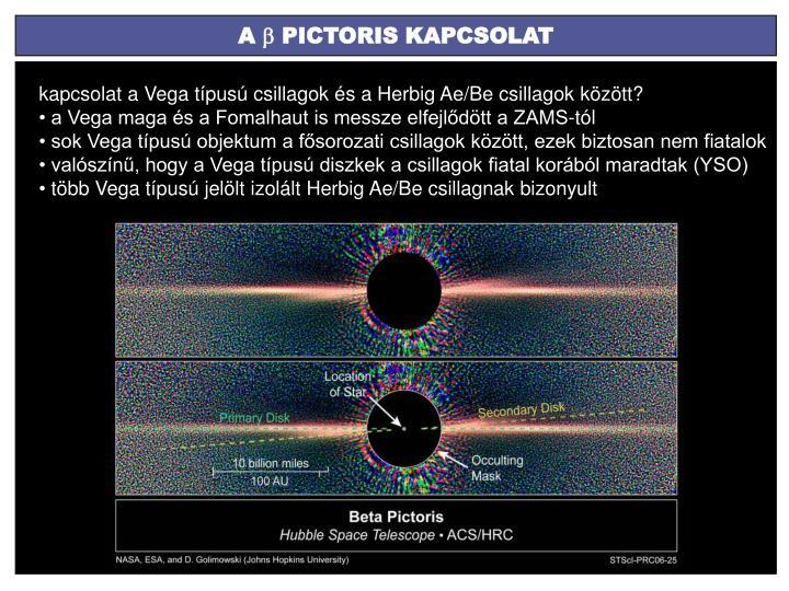 A  PICTORIS KAPCSOLAT