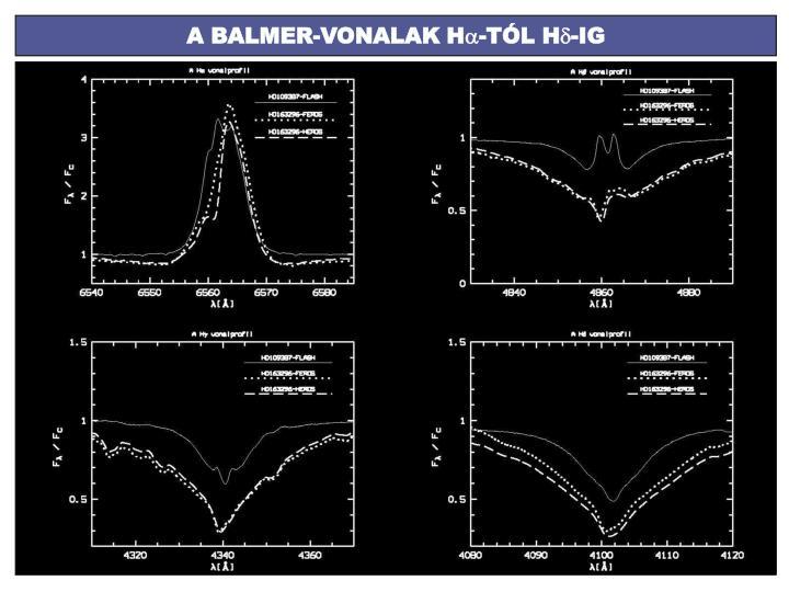 A BALMER-VONALAK H