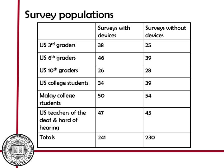 Survey populations