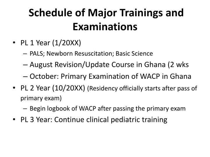 Schedule of Major Trainings and Examinations