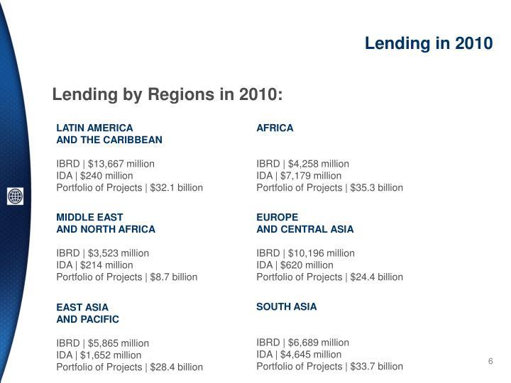 Lending in 2010