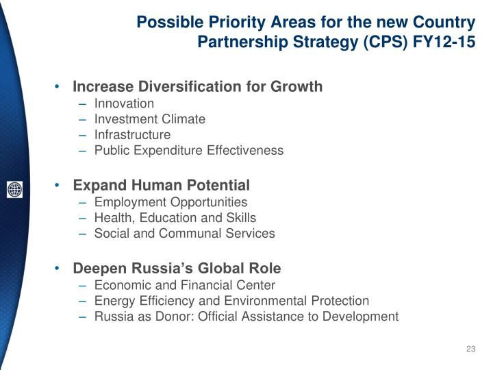 Possible Priority Areas for the new Country Partnership Strategy (CPS) FY12-15