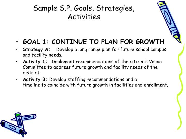 Sample S.P. Goals, Strategies, Activities