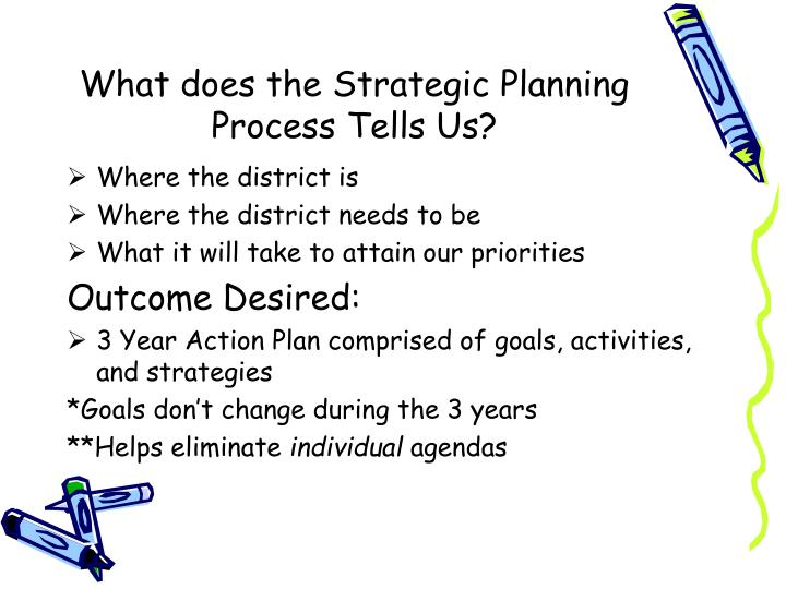 What does the Strategic Planning Process Tells Us?