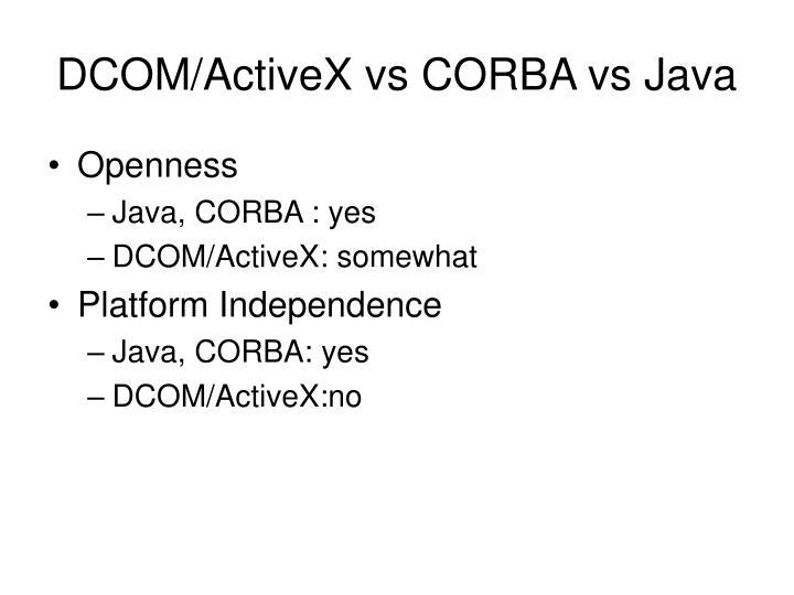 DCOM/ActiveX vs CORBA vs Java