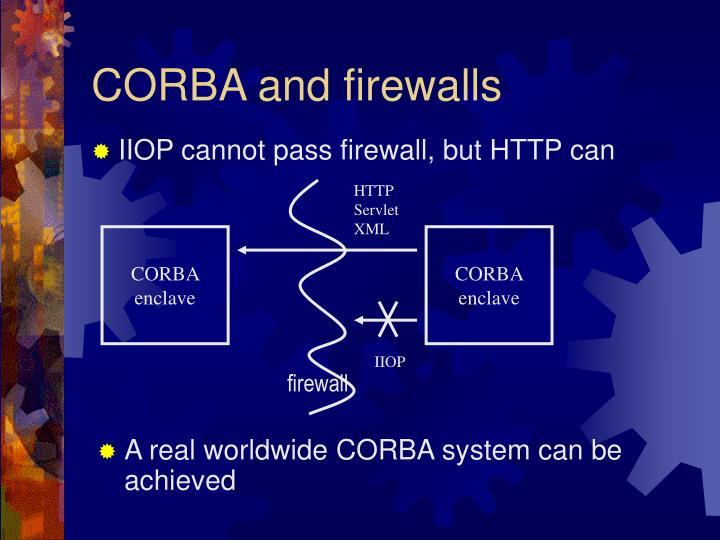 HTTP Servlet XML