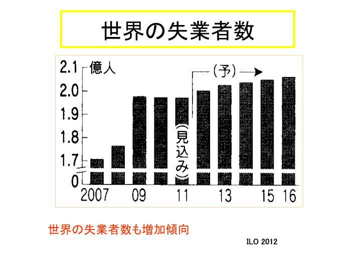 世界の失業者数