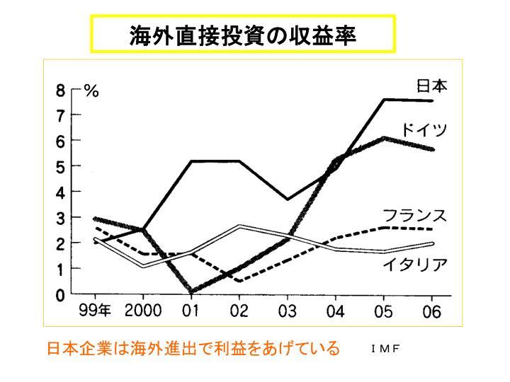 海外直接投資の収益率
