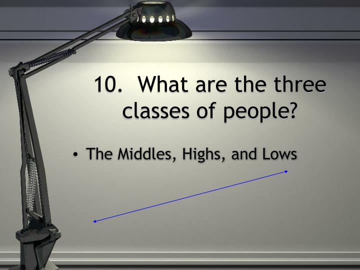 10.  What are the three classes of people?