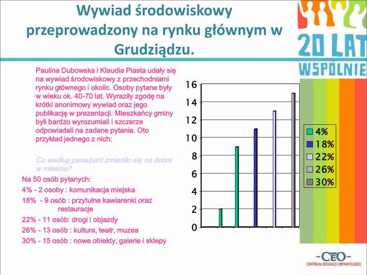 Wywiad środowiskowy przeprowadzony na rynku głównym w Grudziądzu.