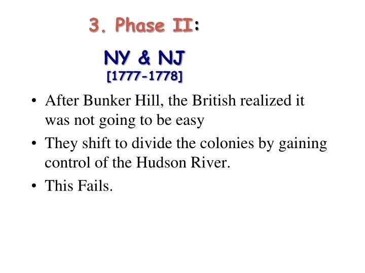 3. Phase II