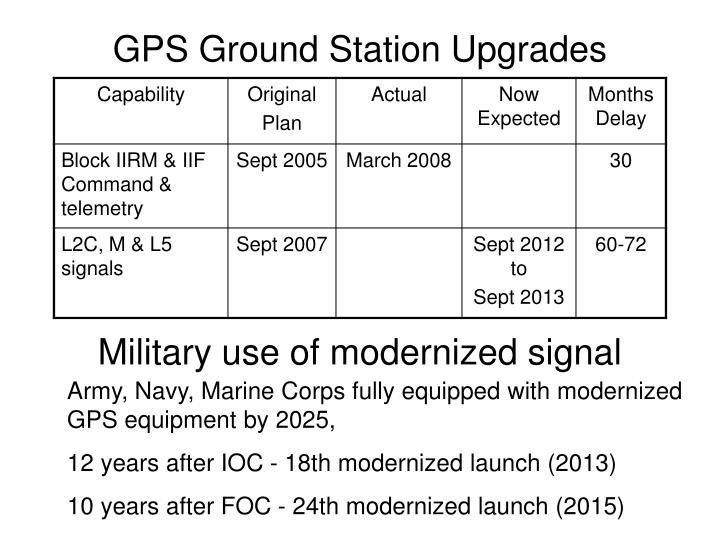 GPS Ground Station Upgrades