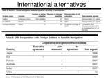 international alternatives