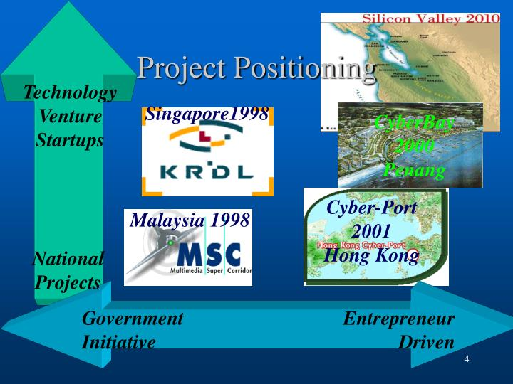 Project Positioning