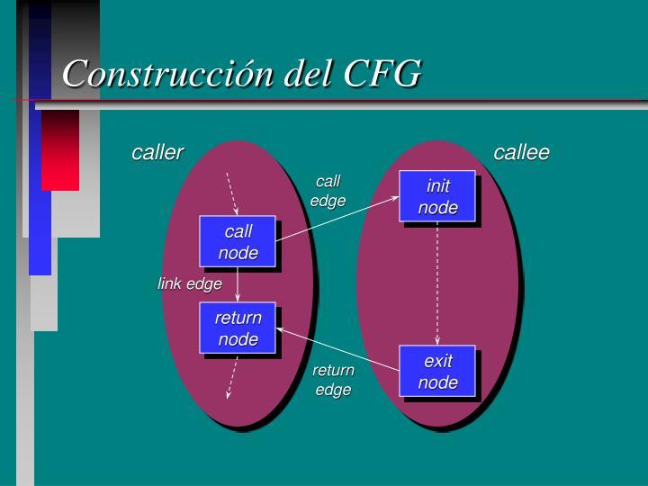 Construcción del CFG