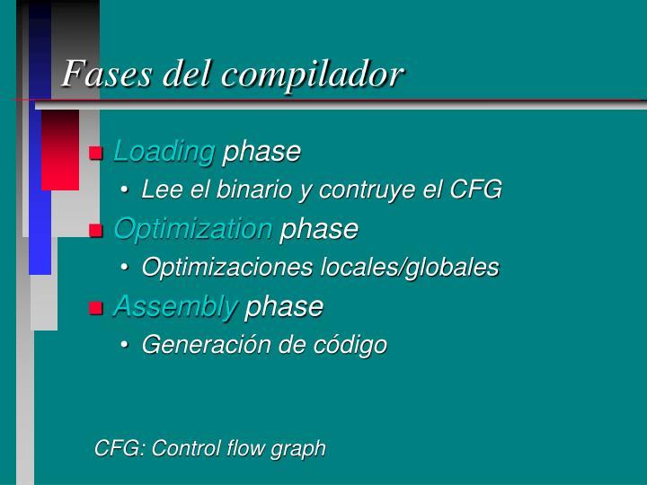 Fases del compilador