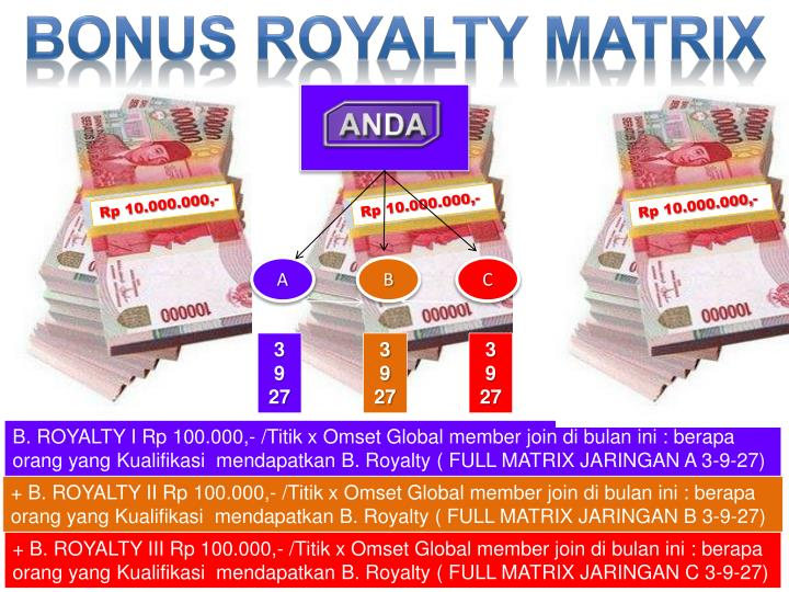 Bonus royalty MATRIX
