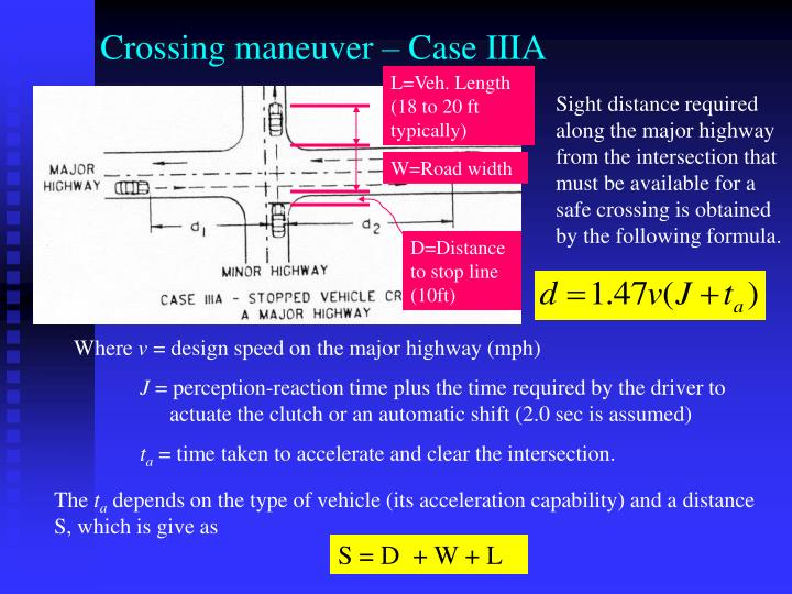 Crossing maneuver – Case IIIA