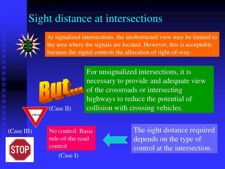 Sight distance at intersections