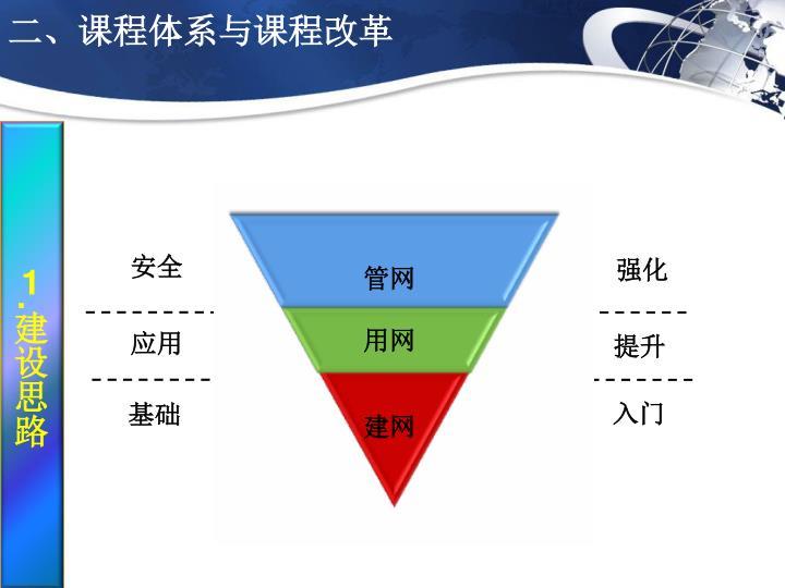 二、课程体系与课程改革