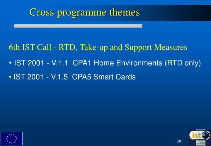 Cross programme themes