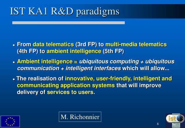 IST KA1 R&D paradigms