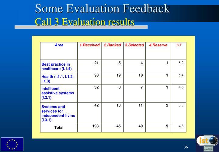 Some Evaluation Feedback