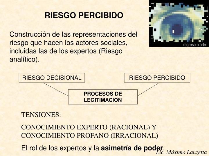 RIESGO PERCIBIDO
