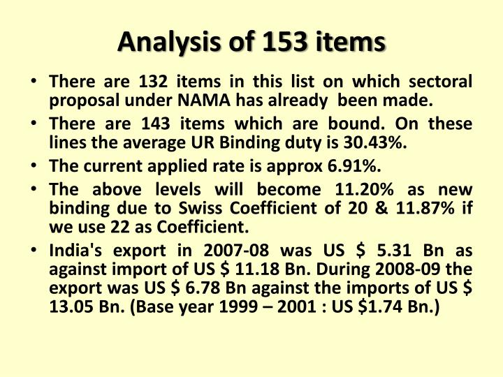 Analysis of 153 items