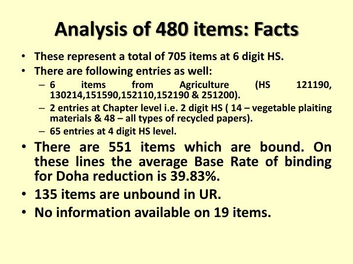 Analysis of 480 items: Facts