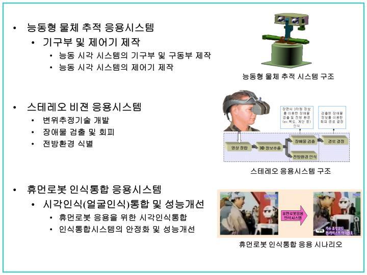 능동형 물체 추적 응용시스템