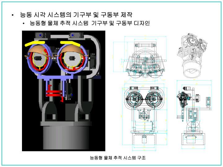 능동 시각 시스템의 기구부 및 구동부 제작