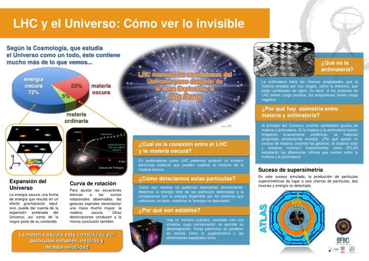 LHC y el Universo: Cómo ver lo invisible