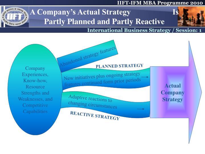 Actual Company Strategy